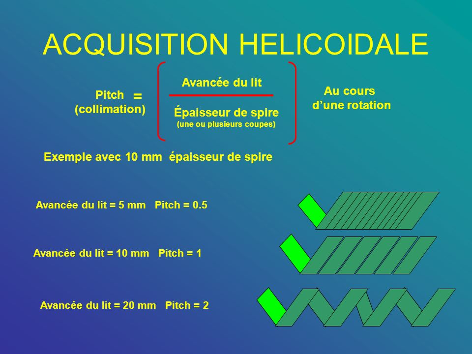 ACQUISITION HELICOIDALE