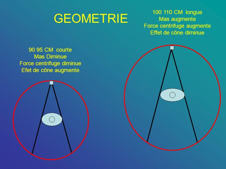 GEOMETRIE 100 110 CM longue Mas augmente Force centrifuge augmente