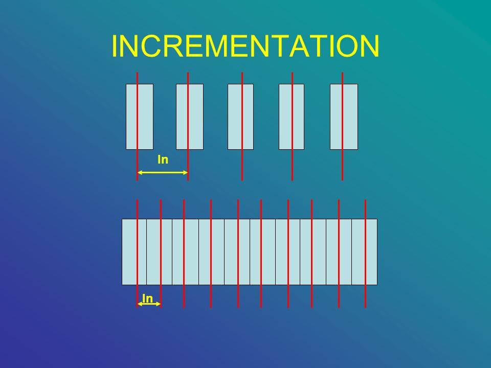 INCREMENTATION In In
