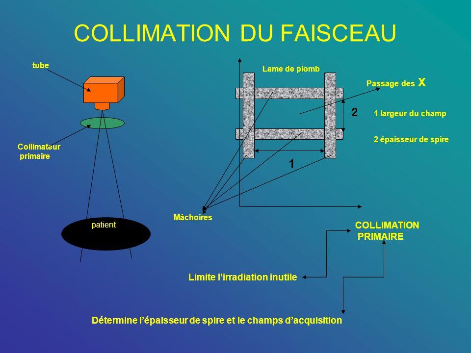 COLLIMATION DU FAISCEAU