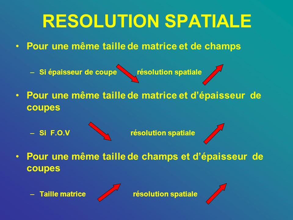 RESOLUTION SPATIALE Pour une même taille de matrice et de champs