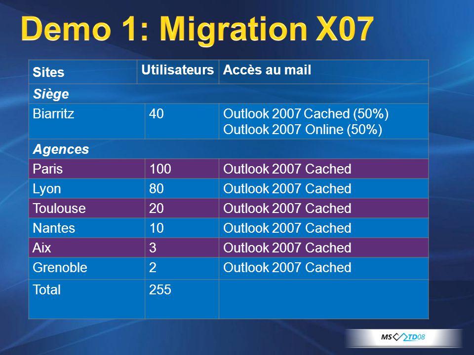 Demo 1: Migration X07 Sites Utilisateurs Accès au mail Siège Biarritz