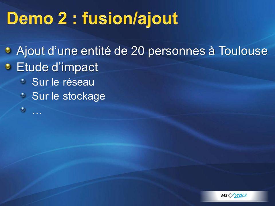 Demo 2 : fusion/ajout Ajout d'une entité de 20 personnes à Toulouse