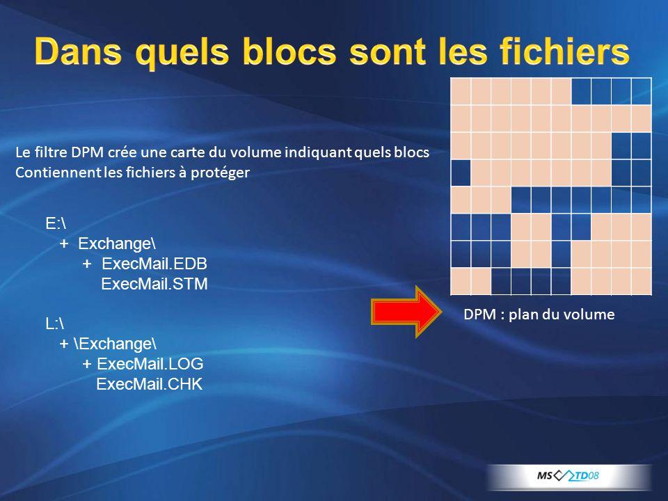 Dans quels blocs sont les fichiers