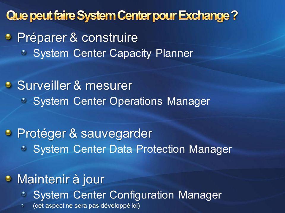 Que peut faire System Center pour Exchange