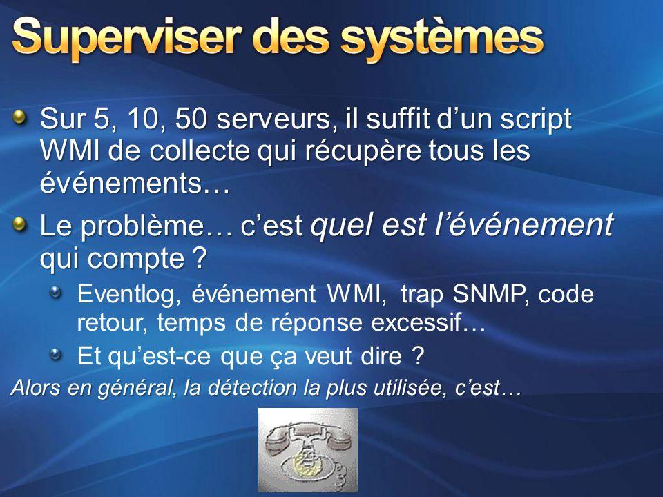 Superviser des systèmes