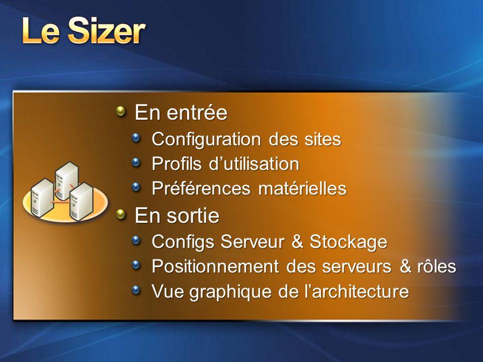 Le Sizer En entrée En sortie Configuration des sites