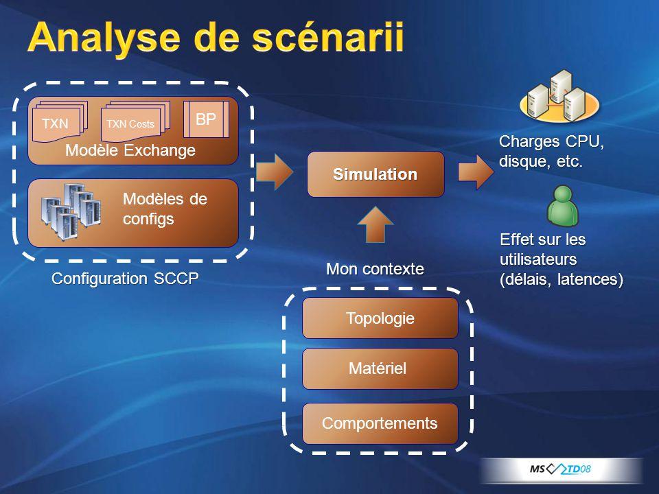 Analyse de scénarii Charges CPU, disque, etc. Modèle Exchange