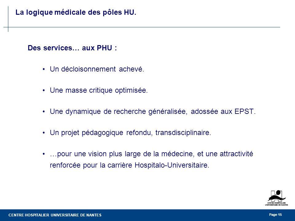 La logique médicale des pôles HU.