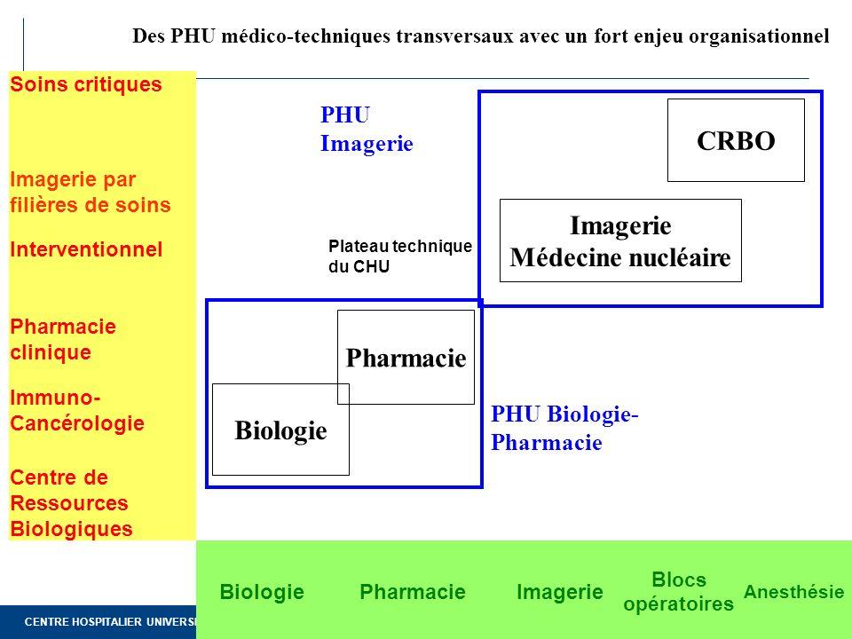 CRBO Imagerie Médecine nucléaire Pharmacie Biologie