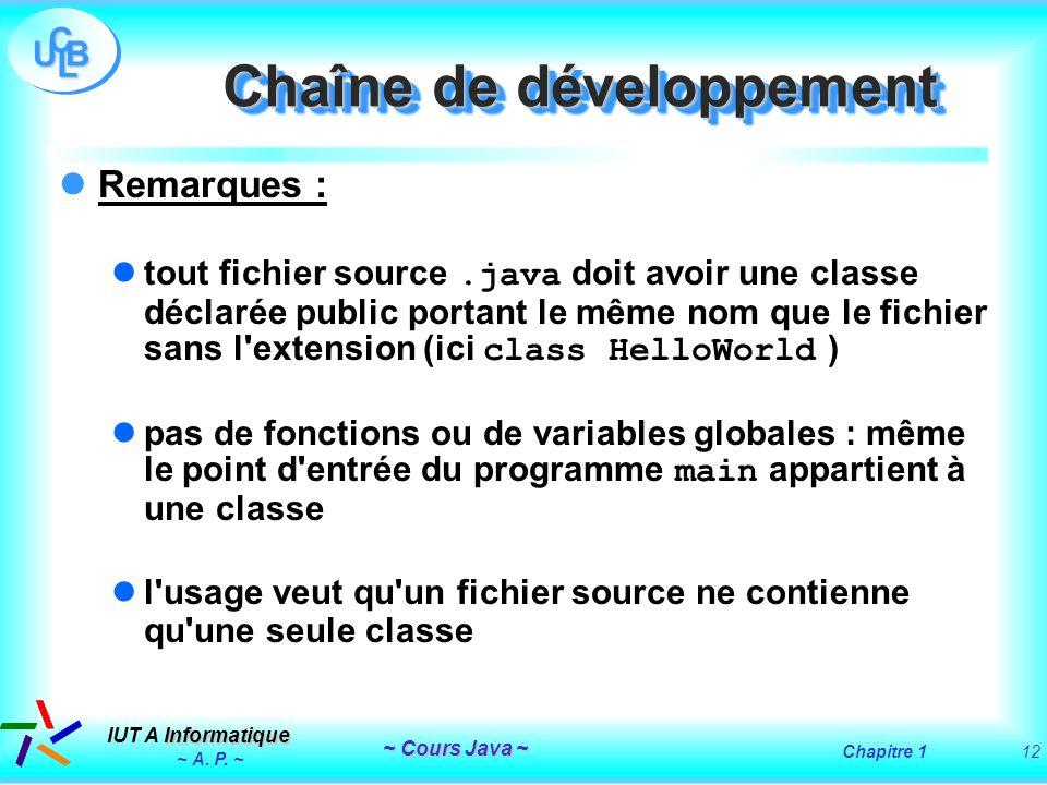 Chaîne de développement