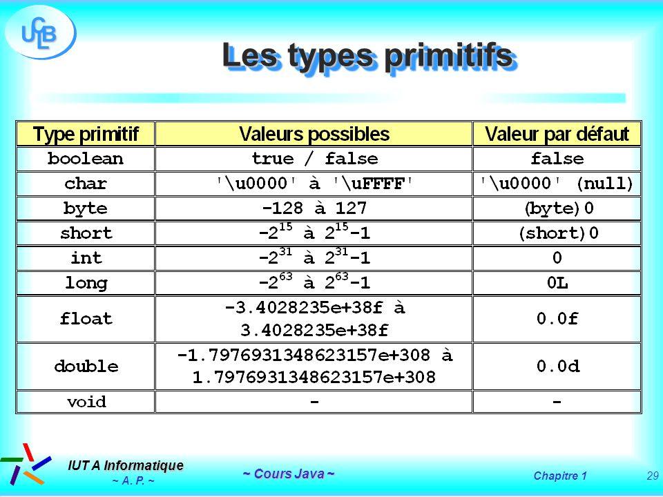 Les types primitifs ~ A. P. ~