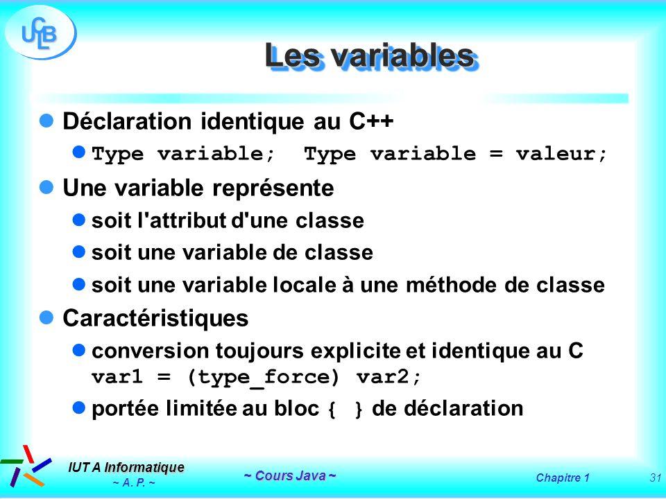 Les variables Déclaration identique au C++ Une variable représente