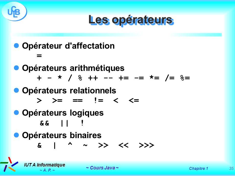 Les opérateurs Opérateur d affectation =