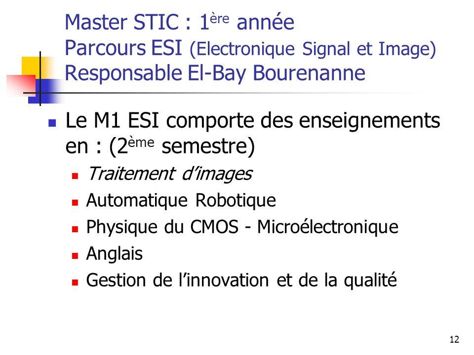Le M1 ESI comporte des enseignements en : (2ème semestre)