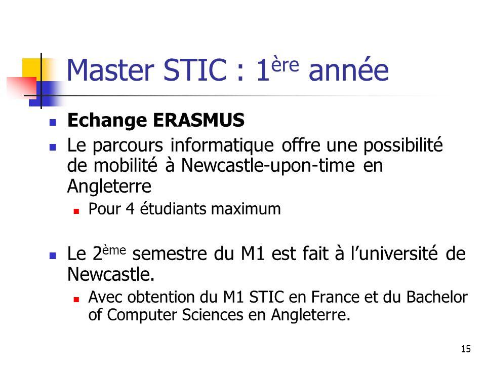 Master STIC : 1ère année Echange ERASMUS