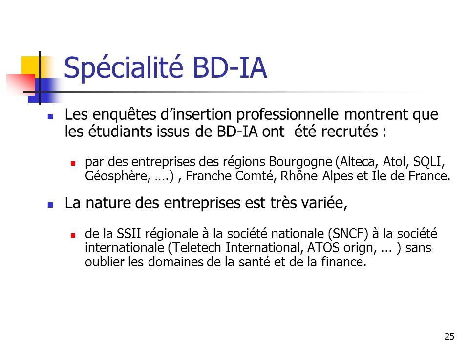 Spécialité BD-IA Les enquêtes d'insertion professionnelle montrent que les étudiants issus de BD-IA ont été recrutés :