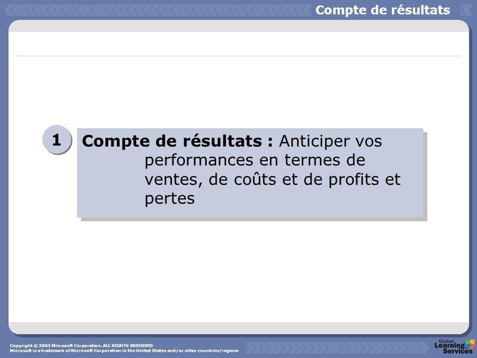 Compte de résultats 1. Compte de résultats : Anticiper vos performances en termes de ventes, de coûts et de profits et pertes.