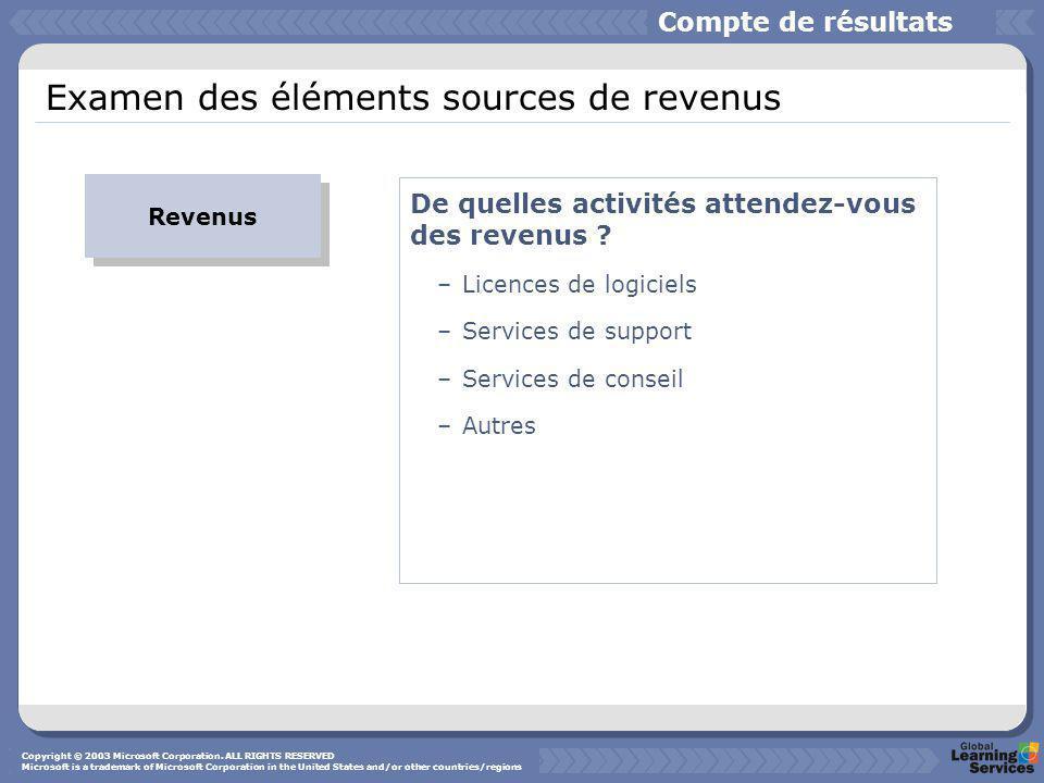 Examen des éléments sources de revenus