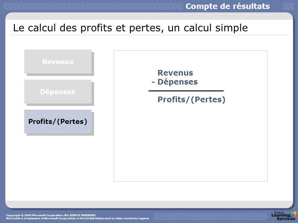 Le calcul des profits et pertes, un calcul simple