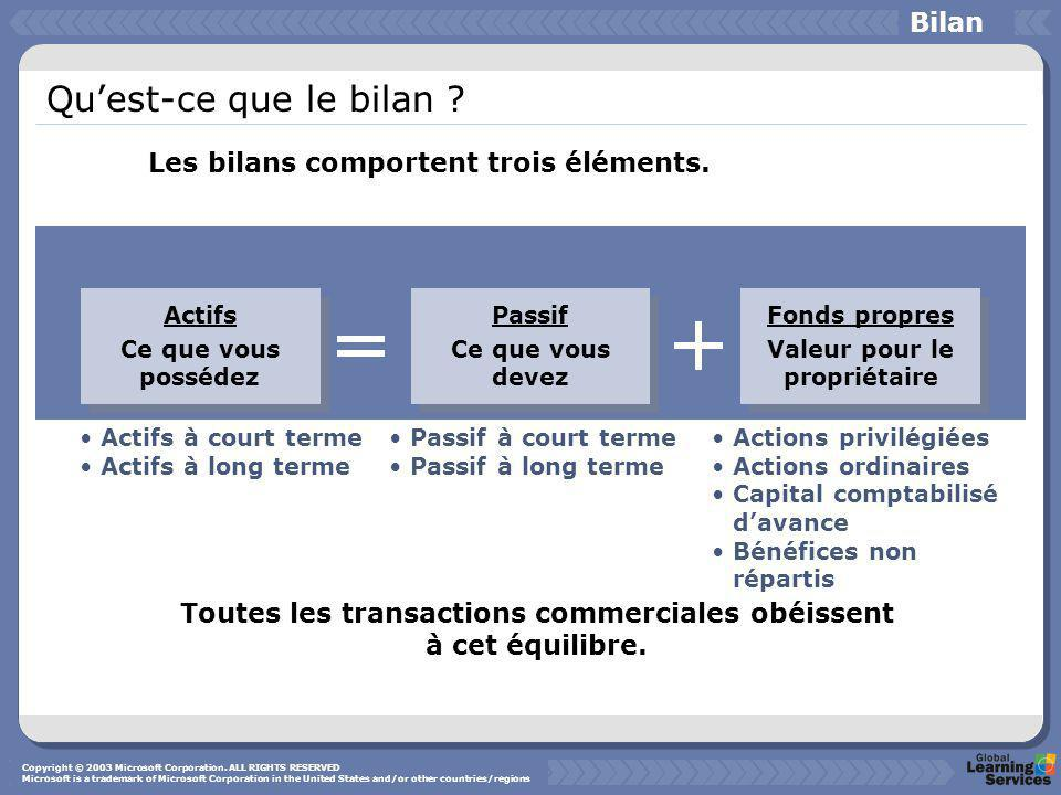 Qu'est-ce que le bilan Bilan Les bilans comportent trois éléments.