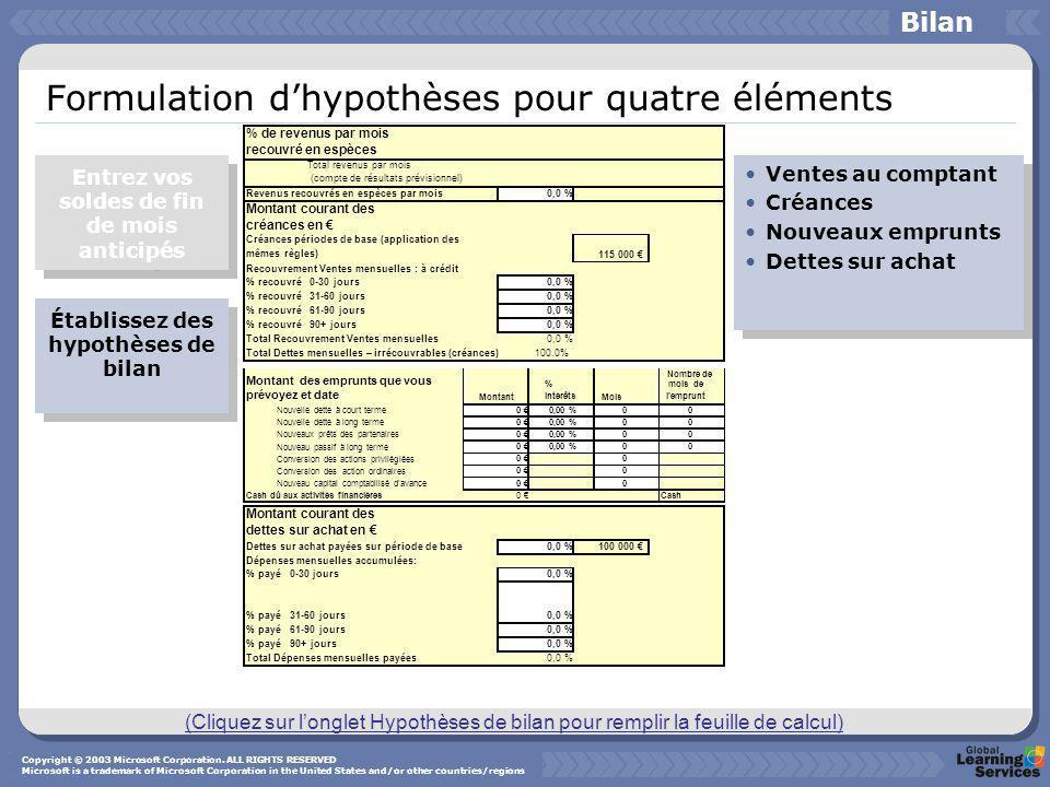 Formulation d'hypothèses pour quatre éléments