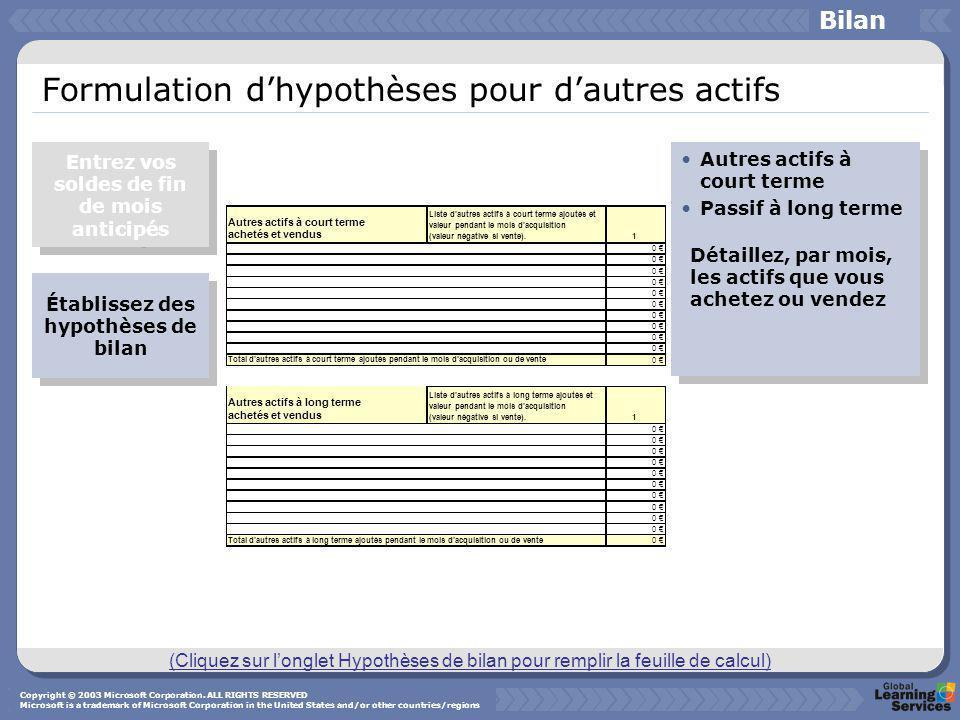 Formulation d'hypothèses pour d'autres actifs