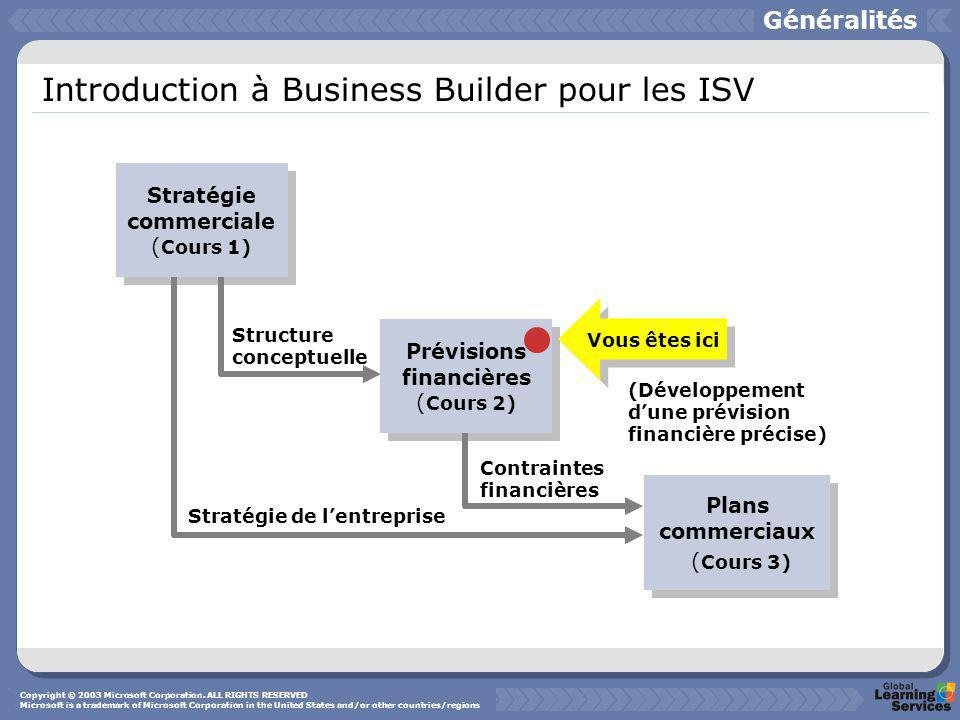 Introduction à Business Builder pour les ISV