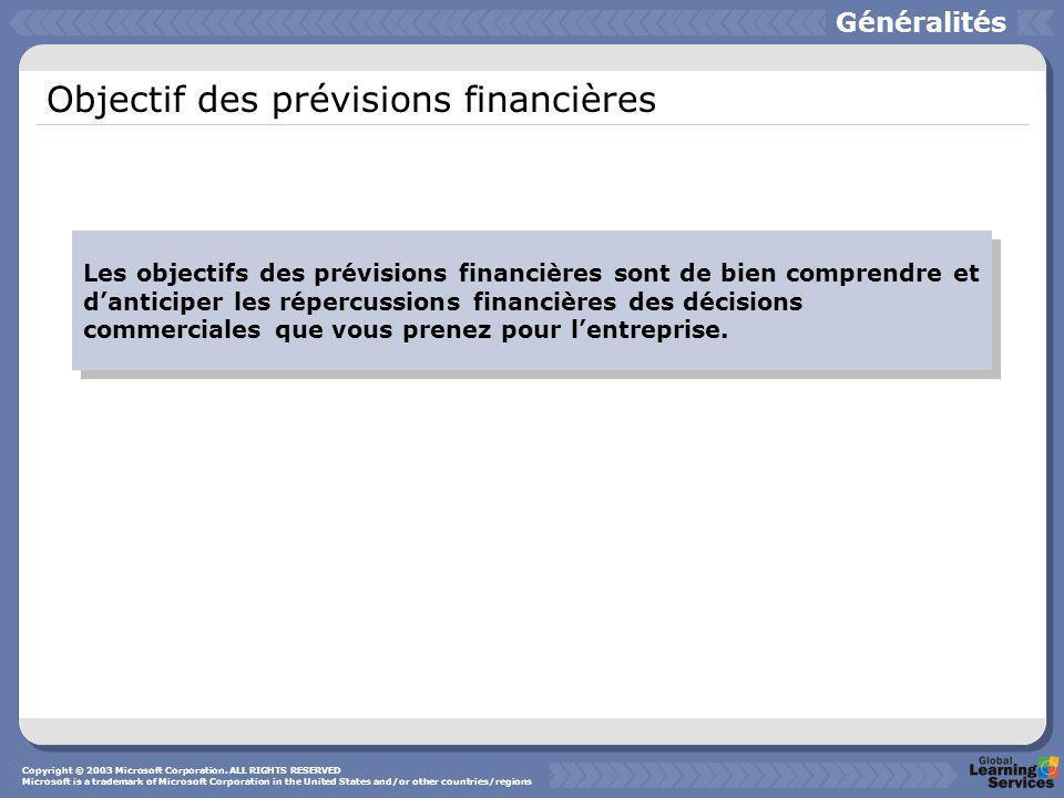 Objectif des prévisions financières