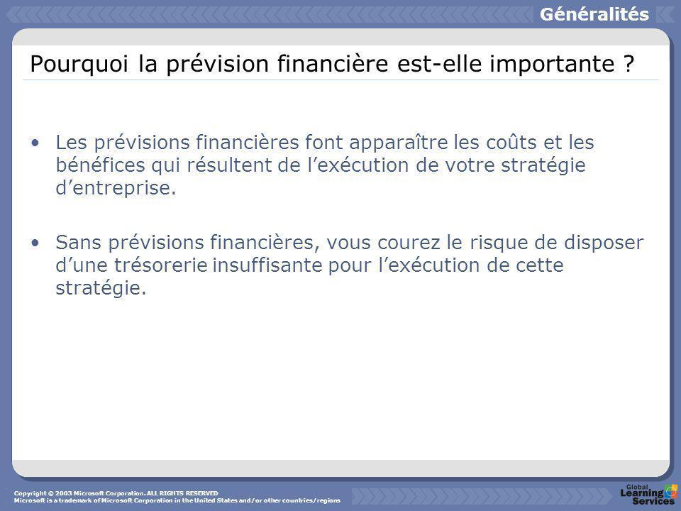 Pourquoi la prévision financière est-elle importante