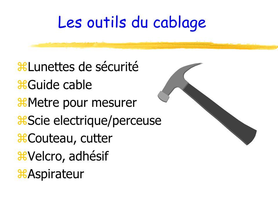 Les outils du cablage Lunettes de sécurité Guide cable