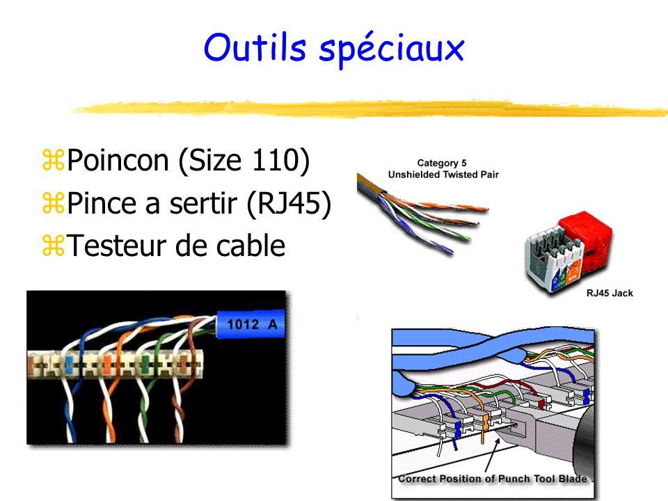 Outils spéciaux Poincon (Size 110) Pince a sertir (RJ45)