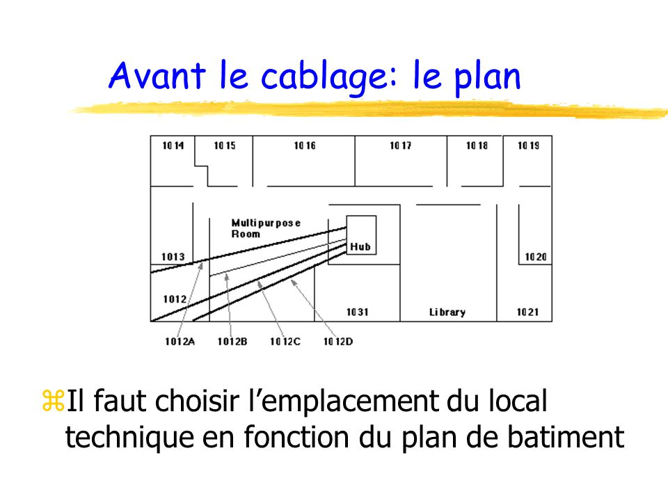 Le cablage lan chapitres 8 et 9 ppt t l charger for Plan local technique
