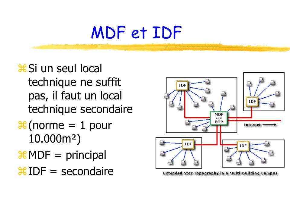 MDF et IDF Si un seul local technique ne suffit pas, il faut un local technique secondaire. (norme = 1 pour 10.000m²)