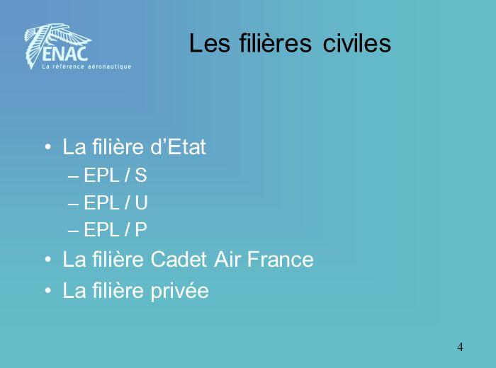 Les filières civiles La filière d'Etat La filière Cadet Air France