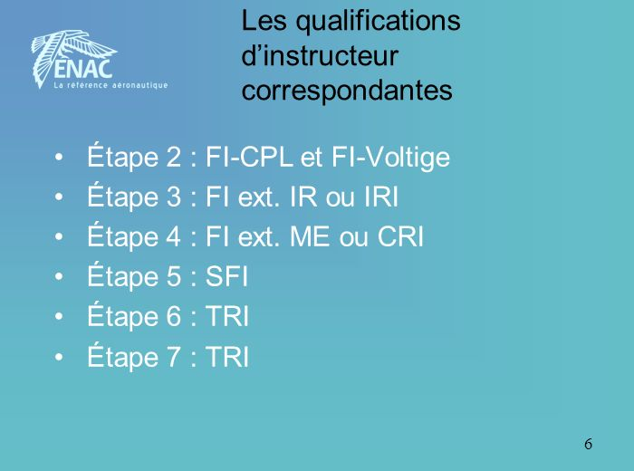 Les qualifications d'instructeur correspondantes