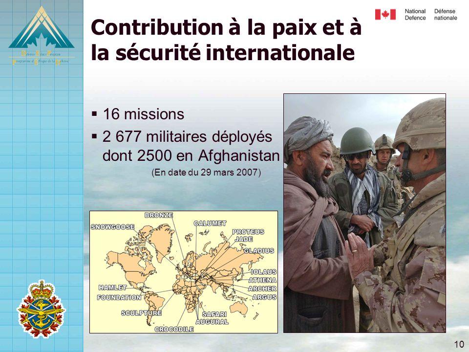 Contribution à la paix et à la sécurité internationale