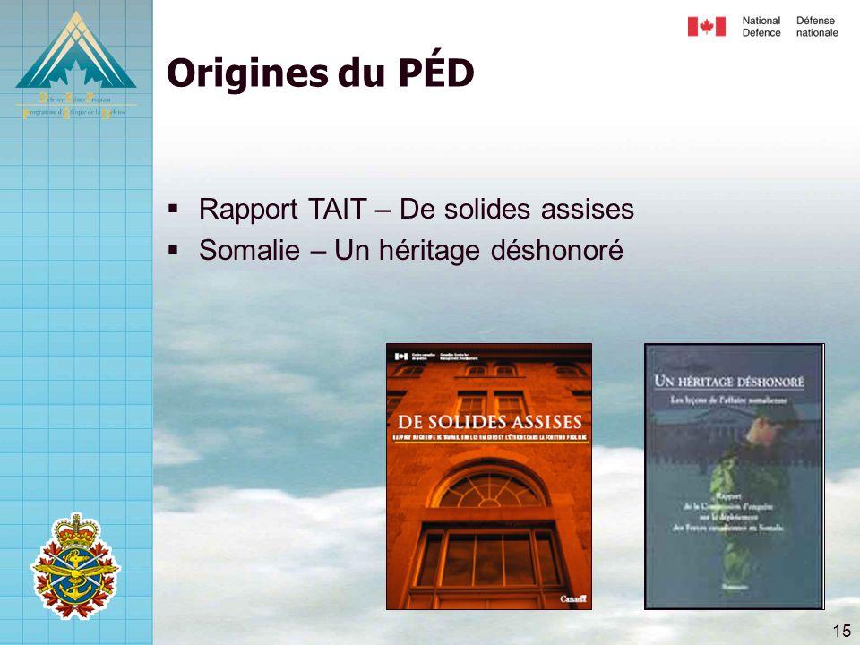 Origines du PÉD Rapport TAIT – De solides assises