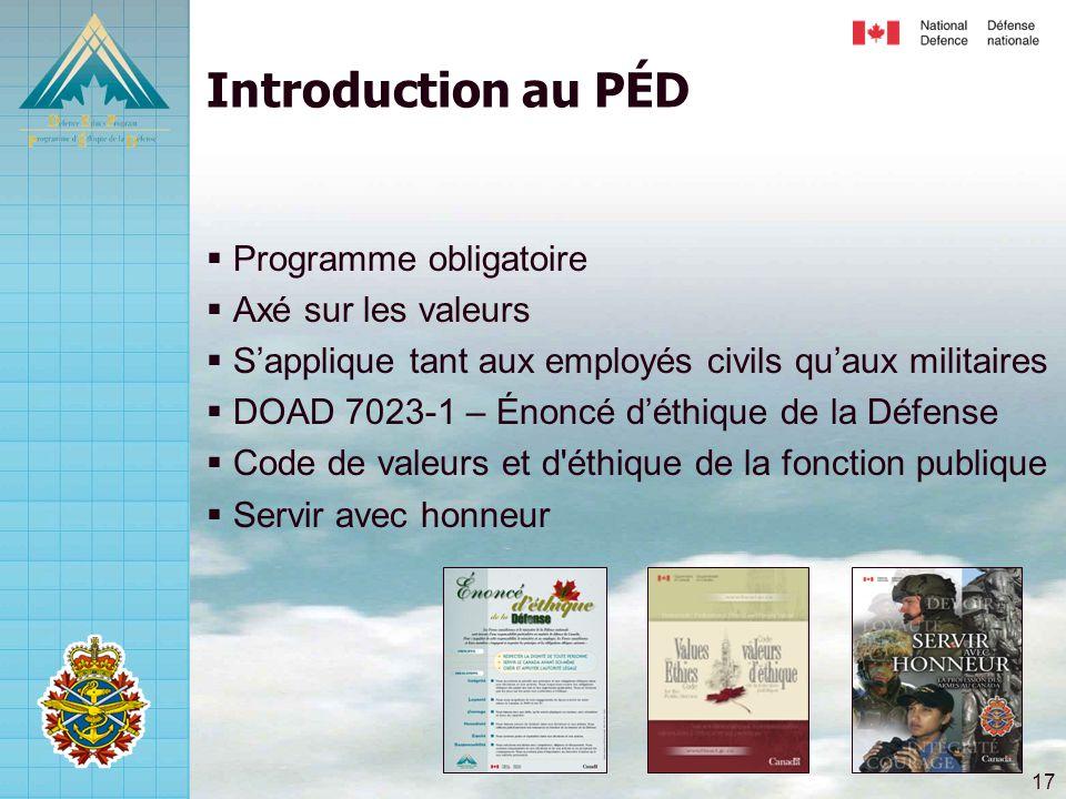 Introduction au PÉD Programme obligatoire Axé sur les valeurs