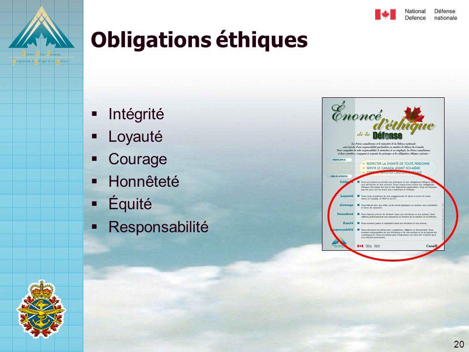 Obligations éthiques Intégrité Loyauté Courage Honnêteté Équité