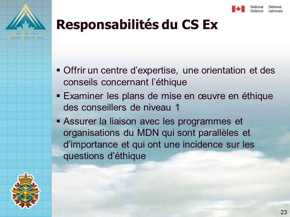 Responsabilités du CS Ex