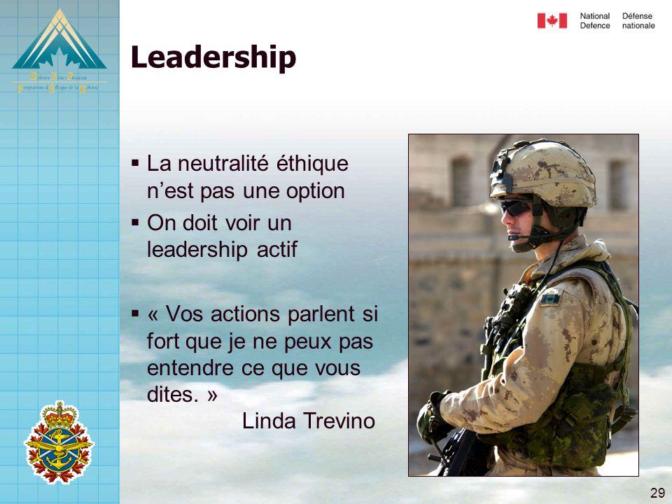 Leadership La neutralité éthique n'est pas une option