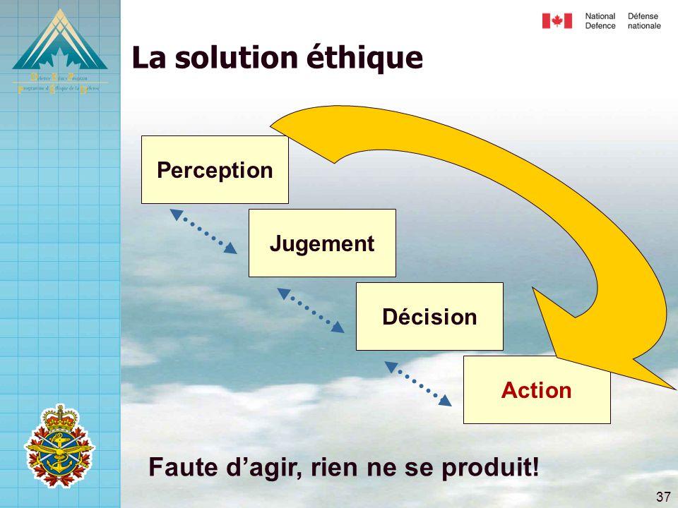 La solution éthique Faute d'agir, rien ne se produit! Perception