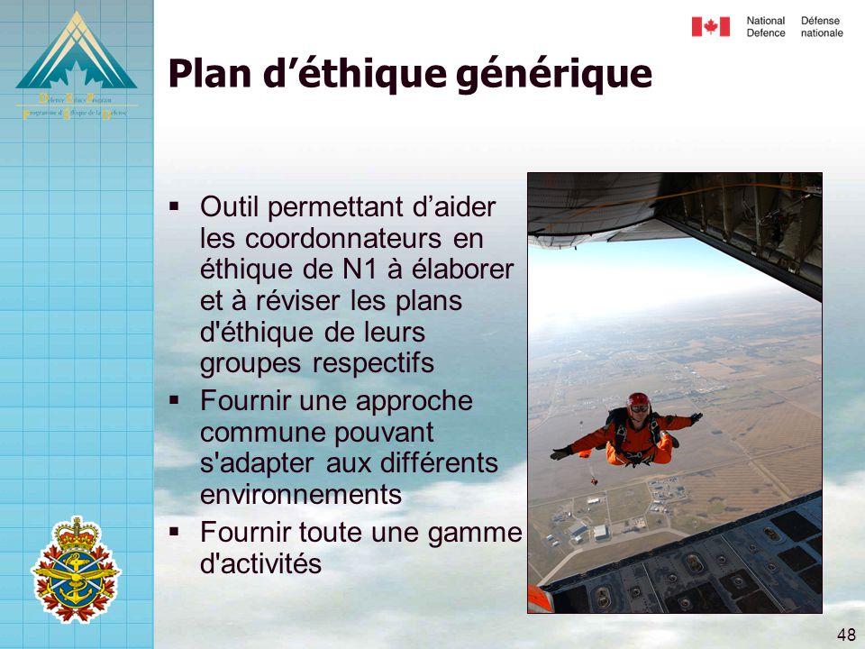 Plan d'éthique générique
