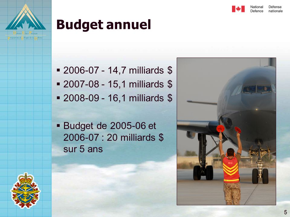 Budget annuel 2006-07 - 14,7 milliards $ 2007-08 - 15,1 milliards $