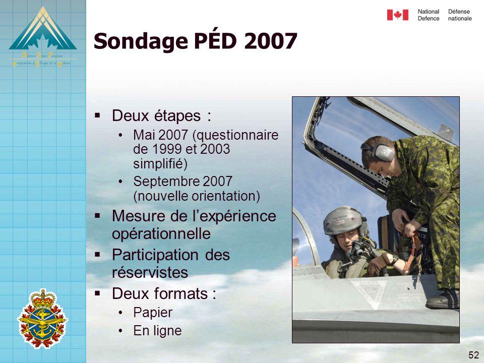 Sondage PÉD 2007 Deux étapes : Mesure de l'expérience opérationnelle