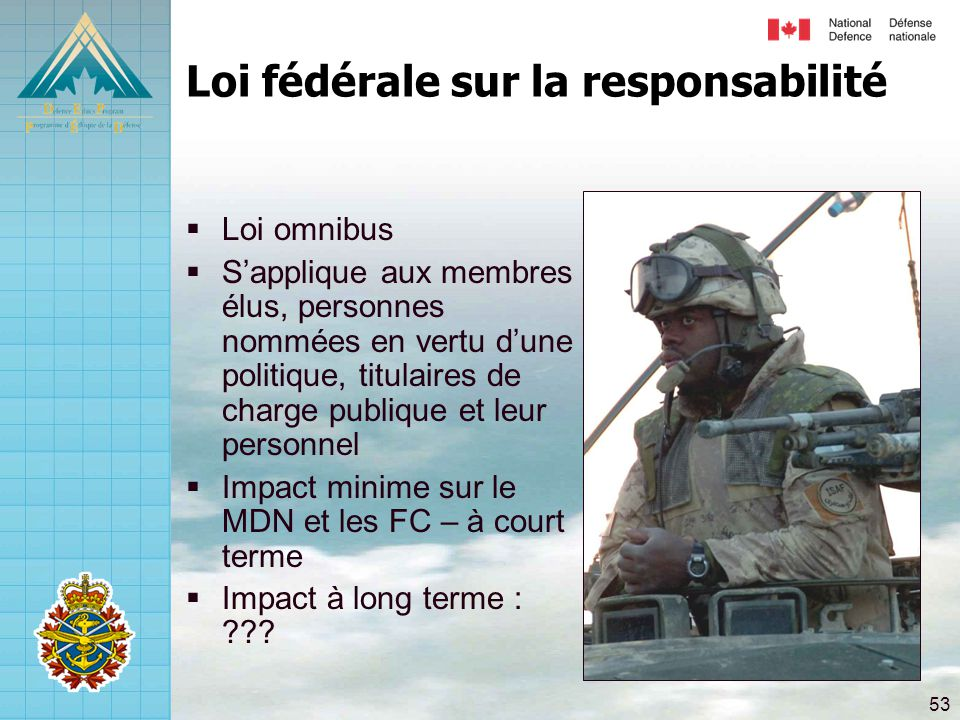 Loi fédérale sur la responsabilité