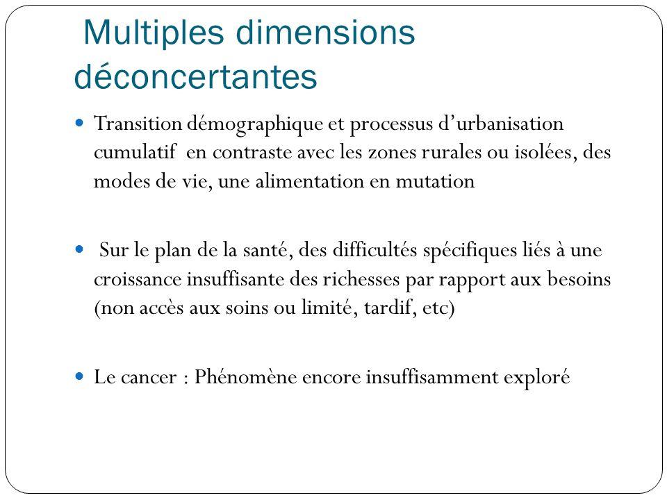 Multiples dimensions déconcertantes