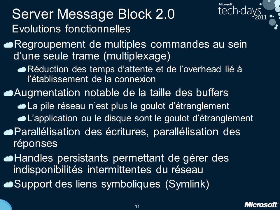 Server Message Block 2.0 Evolutions fonctionnelles