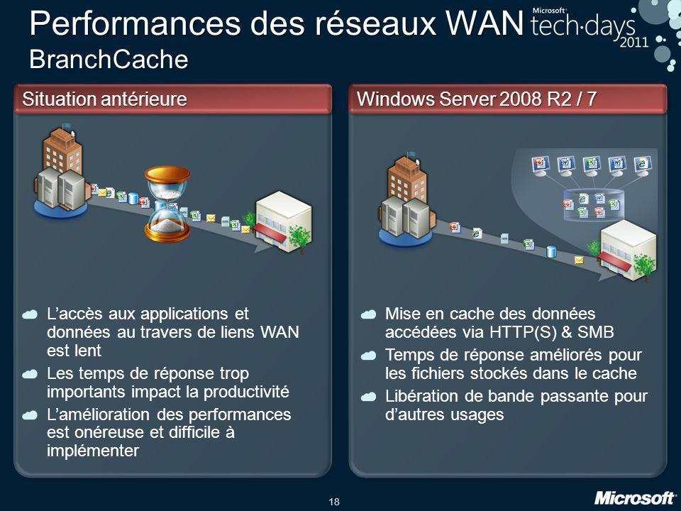 Performances des réseaux WAN BranchCache